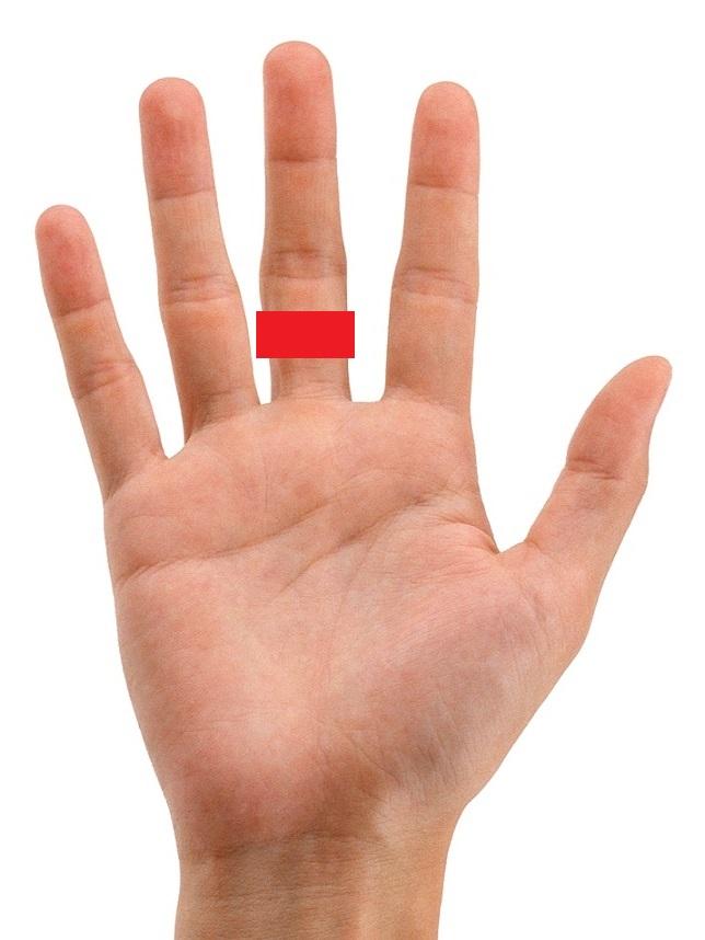 Right-hand-Upper-Core